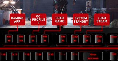Gaming Hotkey