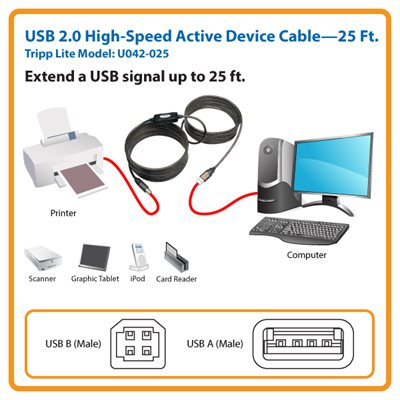Extend a USB 2.0 Signal Up to 25 ft. with this Hi-Speed Active Repeater Cable