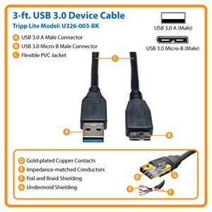 Connect a 3.0 USB Device to a USB Computer with SuperSpeed Transfer Rates