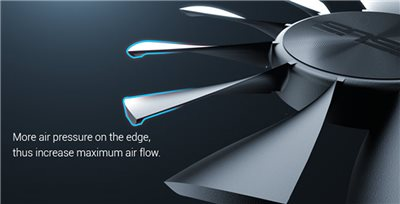 Patentiertes Wing-Blade-Design