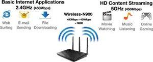 Dualband-Verbindung für Entertainment-Vergnügen ganz ohne Unterbrechungen