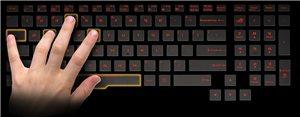 Beleuchtete Anti-Ghosting Gaming-Tastatur