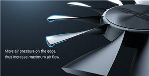 Patentierte Triple Wing-Blade 0dB-Lüfter
