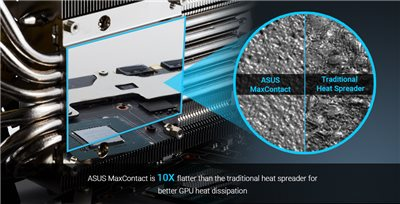MaxContact-Technologie