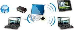 Software Access-Point für das Teilen einer WLAN-Verbindung