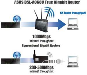 ASUS DSL-AC68U
