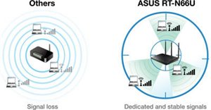 Zuverlässige drahtlose Frequenzabdeckung mit AI Radar-Unterstützung