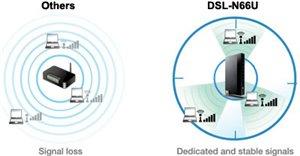 Optimierte und zuverlässige, drahtlose Frequenzabdeckung mit Ai Radar-Unterstützung