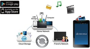 ASUS AiCloud - Daten jederzeit und überall synchronisieren, teilen und streamen