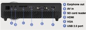 Integrierter SD-Kartenleser, USB-Anschluss und zahlreiche andere Anschlussmöglichkeiten