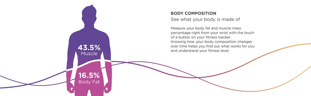 TomTom Touch Body Composition Fitness Tracker