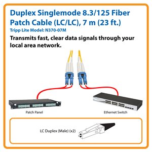 Transmit Fast, Clear Data Signals Through Your Local Area Network with 7m Fiber Patch Cable