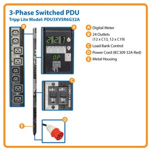 220/230V 3-Phase Power Distribution with a Digital Meter and Remote Control of 24 Outlets