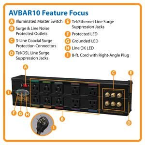 Premium Isobar Surge Protection For A/V Equipment & More