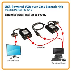 VGA over Cat5/Cat6 Extender Kit USB Powered up to 500ft
