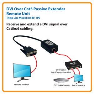 DVI over Cat5/6 Passive Extender