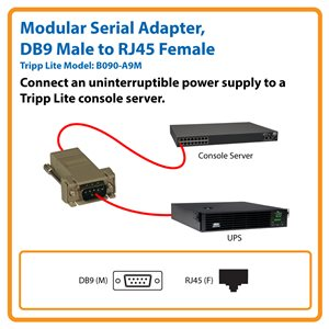 Modular Serial Adapter Connects a UPS to Your Tripp Lite Console Server