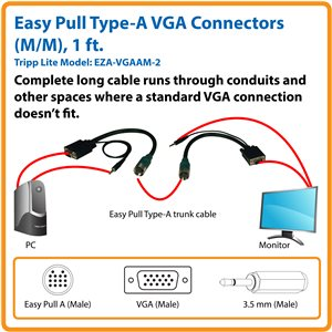 Complete Long Cable Runs Through Small Spaces Where Standard-Size Connectors Can't Fit