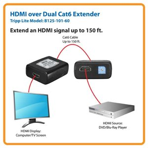 HDMI Over Dual Cat6 Extender Kit Transmits Signals Up to 150 ft.