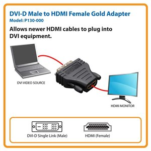 DVI-D Male to HDMI Female Gold Adapter - Guaranteed to Last for Life
