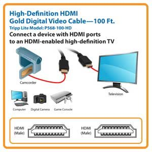 Create a Pure Digital Connection Between HDMI Displays and HDMI Source Devices