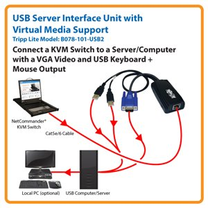 Connect a USB Server to a Cat5 IP KVM Switch with a Single RJ45 Connector