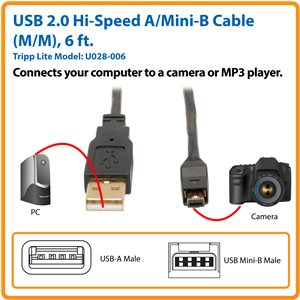 Connect Your Computer to a Digital Camera, MP3 Player or Smartphone