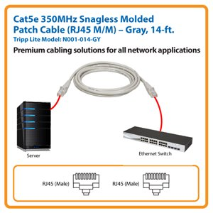 14-ft. Cat5e 350MHz Snagless Molded Patch Cable (Gray)