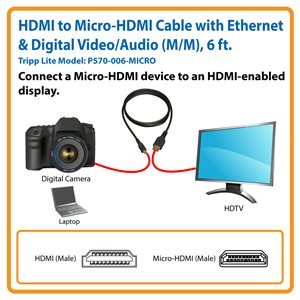 Connect a Micro-HDMI Video Source to Your HDMI Display