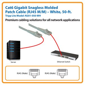 50-ft. Cat6 Gigabit Snagless Molded Patch Cable (White)