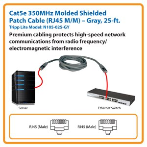 25-ft. Cat5e 350MHz Molded Shielded Patch Cable (Gray)