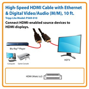 High-Speed HDMI Cable with Ethernet and Digital Video with Audio (M/M), 10 ft.