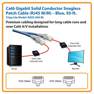 50-ft. Cat6 Gigabit Solid Conductor Snagless Patch Cable (Blue)