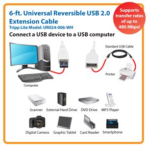 Connect a USB Device to a USB Computer with This 6 ft. Universal Reversible 2.0 Cable