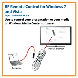 RF Remote Gives You Wireless Control Over Presentations