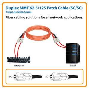 Duplex MMF 62.5/125 13 ft. Fiber Patch Cable with SC/SC Connectors