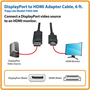 Connect Your Computer's DisplayPort Output to an HDMI Monitor or TV