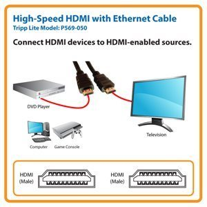 Standard-Speed HDMI Cable with Ethernet and Digital Video with Audio (M/M)