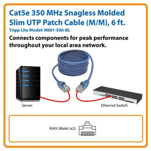 Cat5e 350 MHz Snagless Molded Slim UTP Patch Cable (RJ45 M/M), Blue, 6 ft.