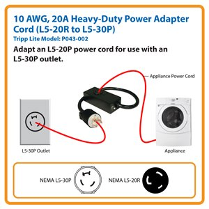 2-ft. Power Adapter with 20A Breaker Converts an L5-20P Plug for Use with an L5-30R Outlet (NEMA L5-20R to NEMA L5-30P)