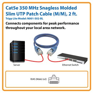 Cat5e 350 MHz Snagless Molded Slim UTP Patch Cable (RJ45 M/M), Blue, 2 ft.