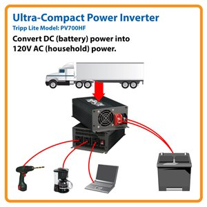 Provide Reliable Power from a Car Battery to AC Devices