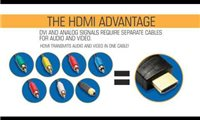 slide {0} of {1},zoom in, Connect Two Ultra HD HDMI-Enabled Devices in Home Theater and Audio/Video Applications