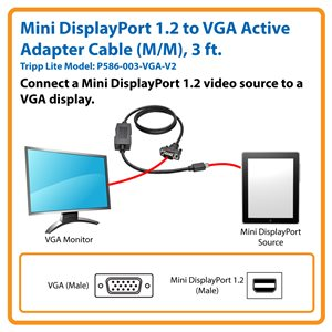 Send High-Quality Video Signal from a Mini DisplayPort 1.2 Computer to a VGA Display