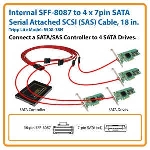 Connect a SATA/SAS Controller to 4 SATA Drives