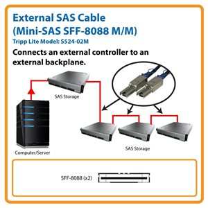 External SAS Cable (InfiniBand SFF-8088 M/M), 6 ft.