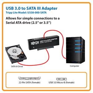Access Any SATA Hard Drive, At Any Time