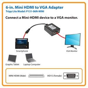 Connect a Mini-HDMI Device to a VGA Monitor