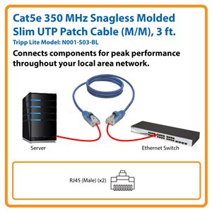 Cat5e 350 MHz Snagless Molded Slim UTP Patch Cable (RJ45 M/M), Blue, 3 ft.