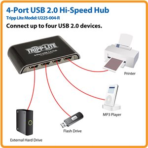 Connect up to 4 USB Devices to a Single USB 2.0 Port on Your Computer
